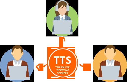Tripsolver Ticketing Services(TTS) - Tripsolver net